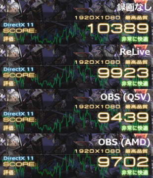 3dmark_ff14bench_recordscore1.png