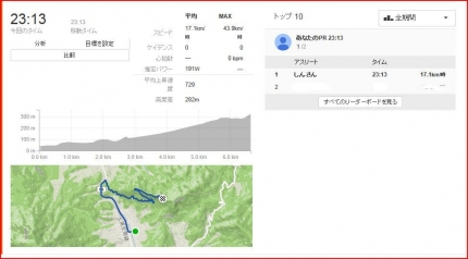 20170216 itakura kouseki