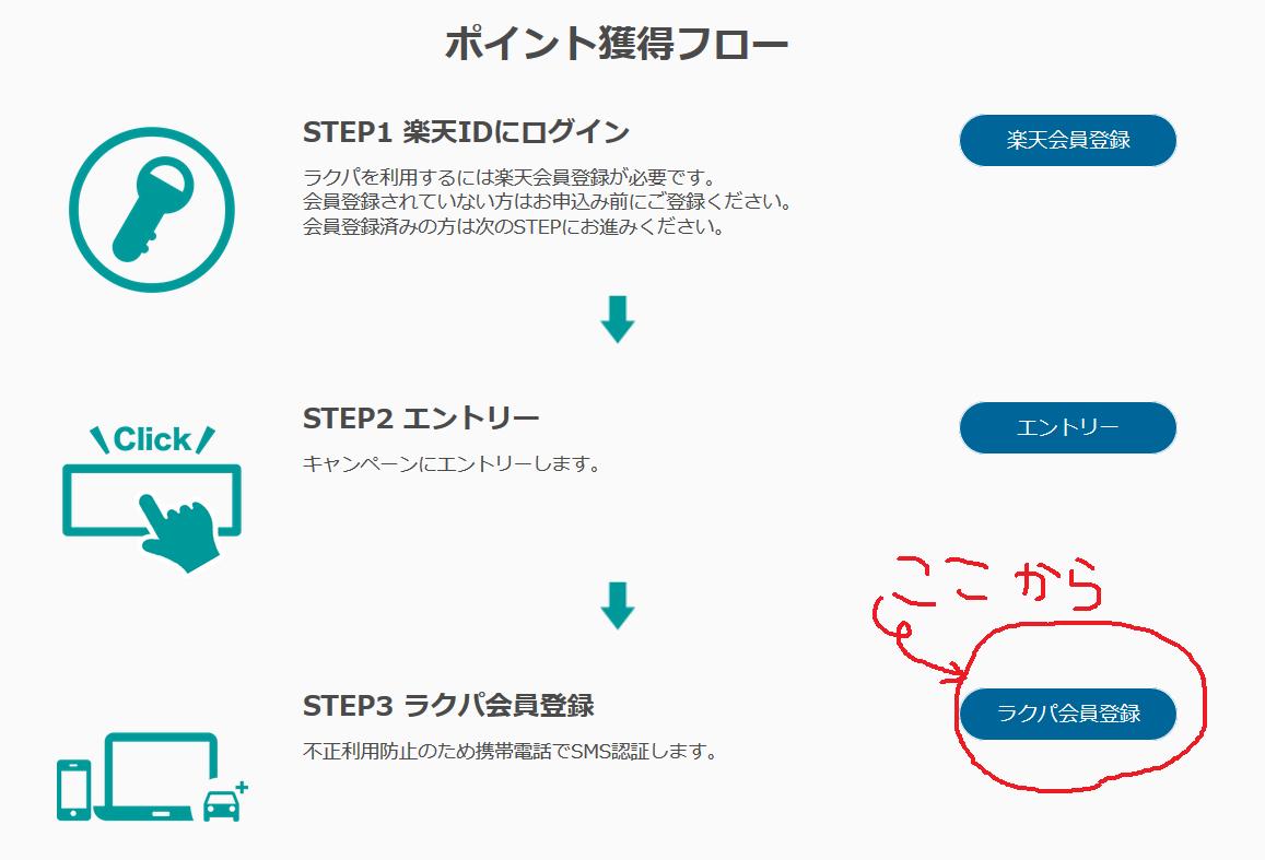 rakupa 登録方法