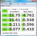 SDCZ33-32GBベンチマーク