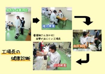 縮小工場長の健康診断