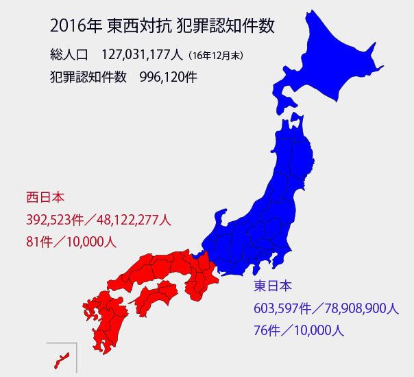 犯罪認知度 東日本・西日本