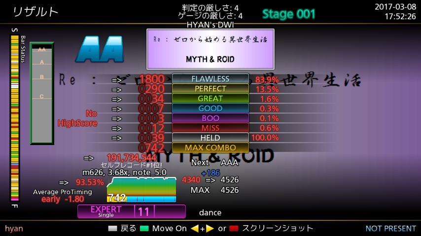 STRAIGHT BET鬼のリザルト(93.53%/AA)
