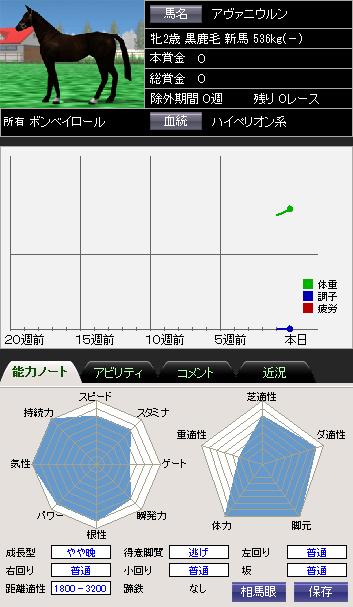 88Sトピック紹介馬2