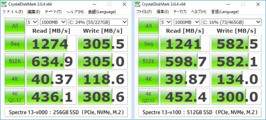 spectre 13-v100_SSD比較_170318_01