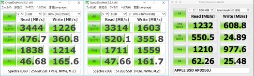 spectre x360 MacBook Pro_SSD比較_DiskMark5_170328_01