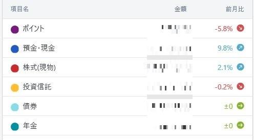 201703資産内訳