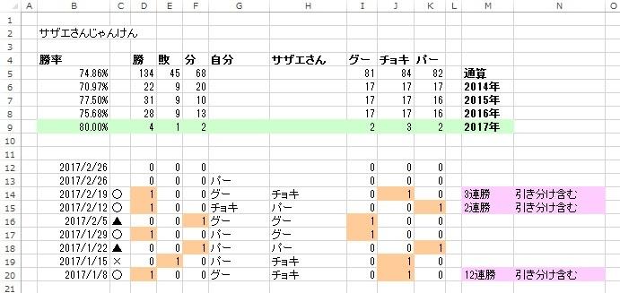 _サザエさんじゃんけん_20170219