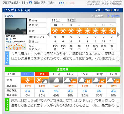 名古屋の天気2