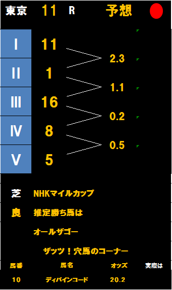 NHK掲示板