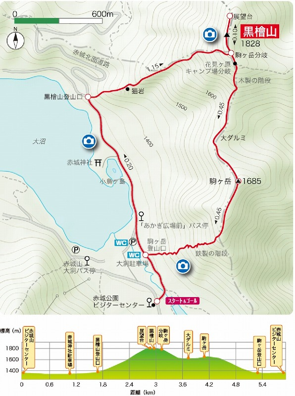 ss-赤城山