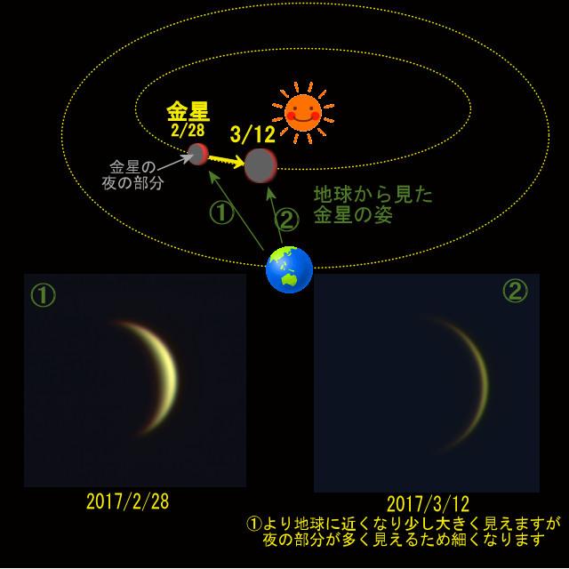 金星_20170312I_0228I