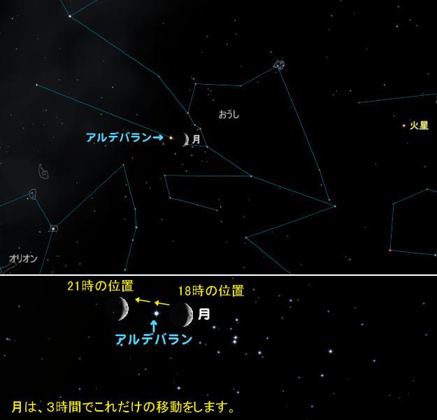 moon_Aldebaran_20170401B_iti2.jpg