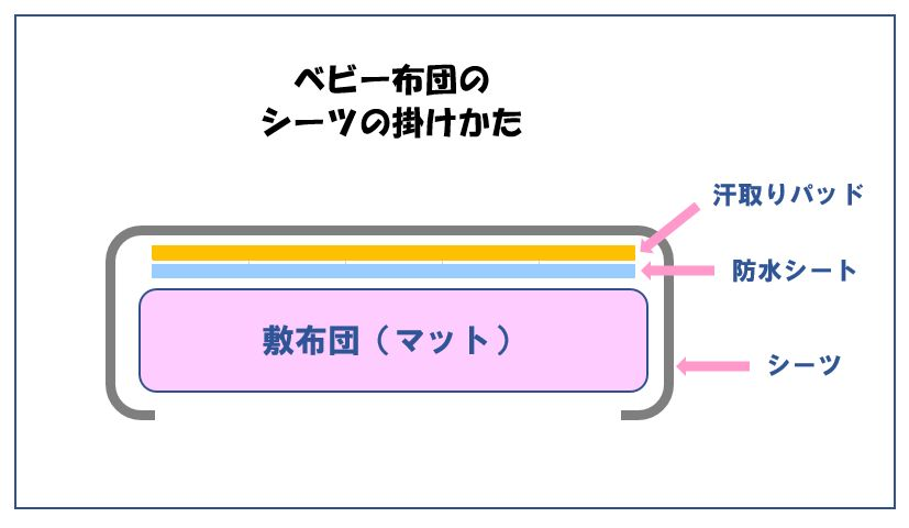 baby-futon_170223.jpg
