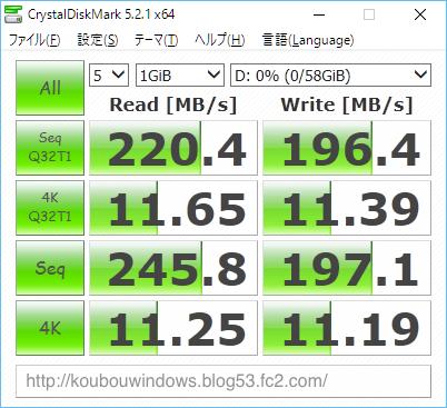 Sandisk Extreme 64 USB 2