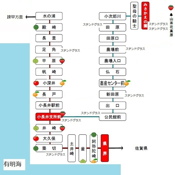 fruitsbsmap3.jpg