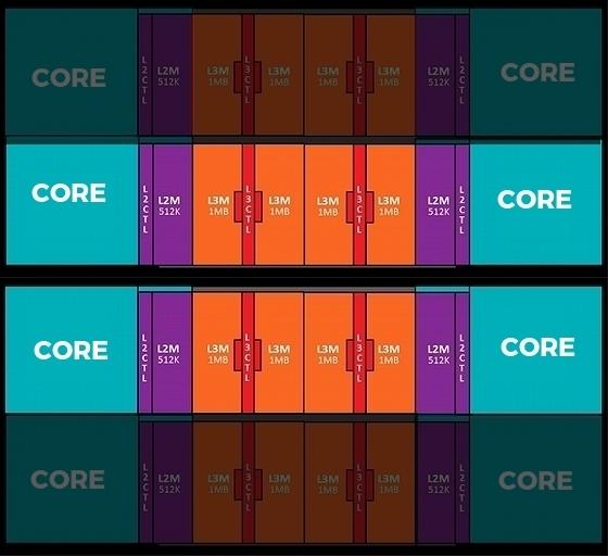 4Core-CCX.jpg