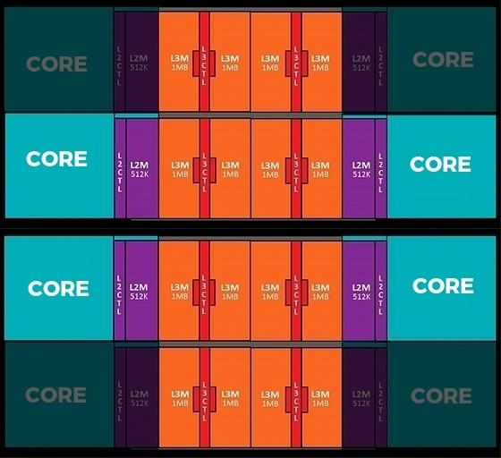 4Core-X-CCX.jpg