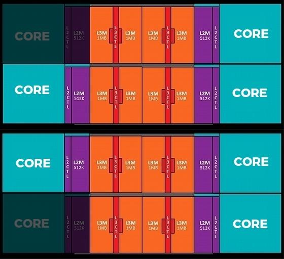 6Core-CCX.jpg