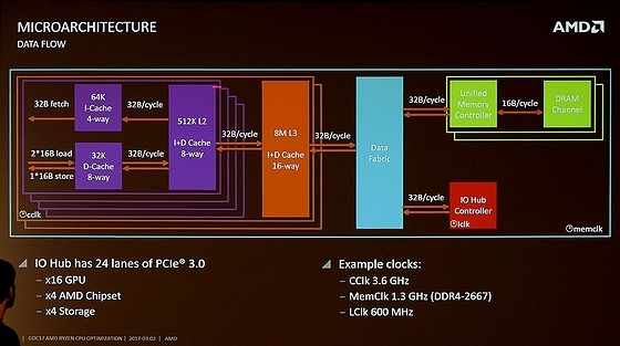AMD-Ryzen-Slide-2.jpg