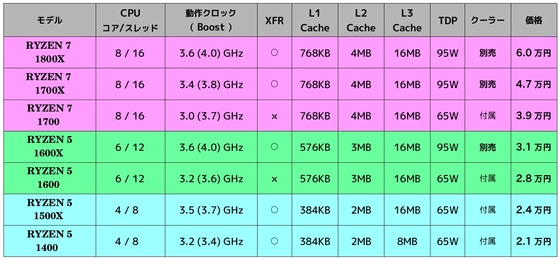 Ryzen_Model.jpg