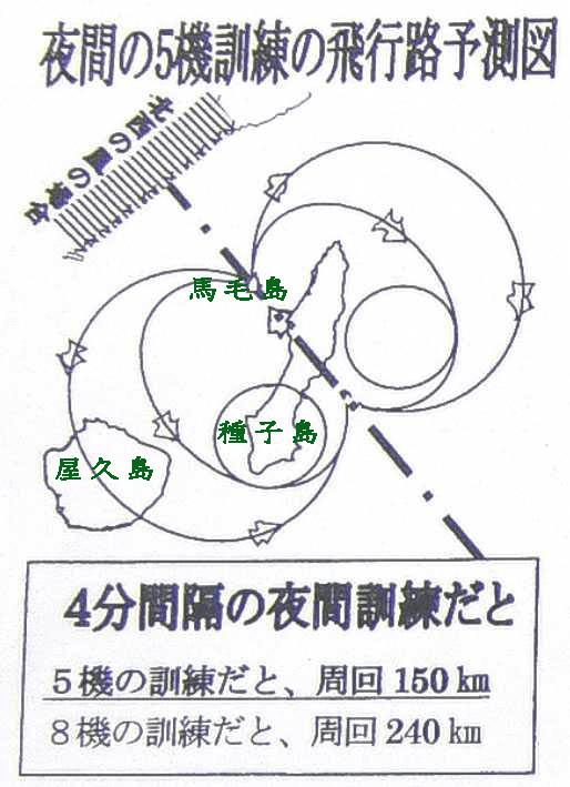 FCLP飛行経路