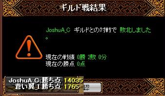 RedStone 17.04.28[04]