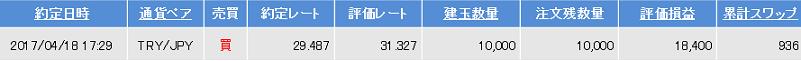 トルコリラ円430
