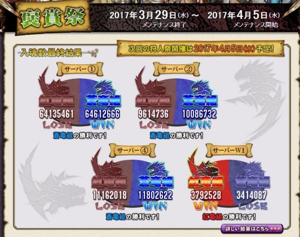 20170329_第107回狩人祭り結果