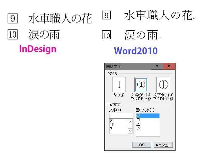 四角囲み数字 Word InDesign ワード インデザイン 比較