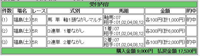 20170415fs5rmuryou.jpg