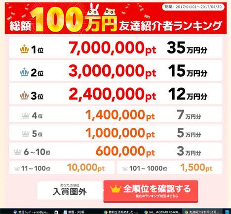 ポイントタウンは、友達紹介で最大7,000,000pt(35万円分)がもらえる紹介キャンペーンを開催しています!のコピー