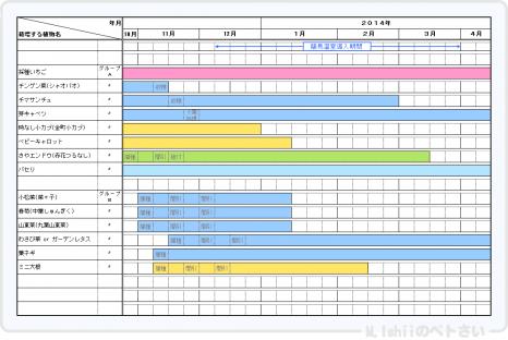 Petsai_Plan201311.png