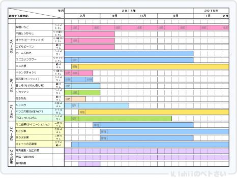 Petsai_Plan201400901.png