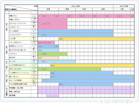 Petsai_Plan201400902.png