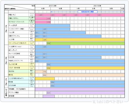 Petsai_Plan20141101.png