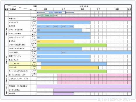 Petsai_Plan20150201.png