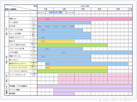 Petsai_Plan20150202.png