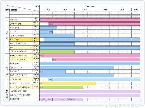 Petsai_Plan20150401.png