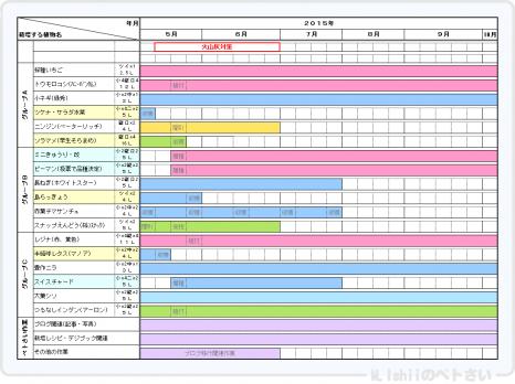 Petsai_Plan201505.png