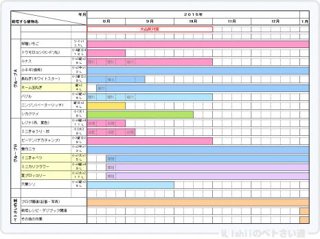 Petsai_Plan201508.png