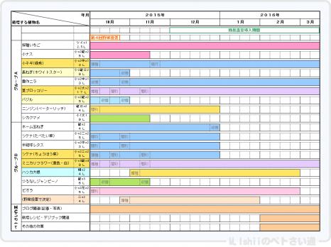 Petsai_Plan201510_2.png