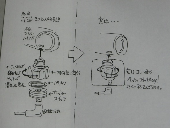 UC プレッシャーSWの説明