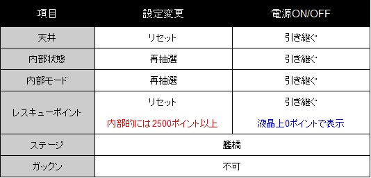 EVA-reset-kaiseki1.jpg