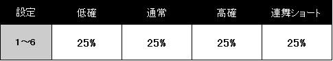garo-reset-jyoutai-ikou.jpg