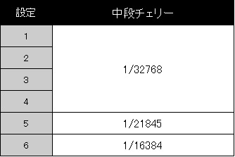 jyuuou2-koyaku1.jpg