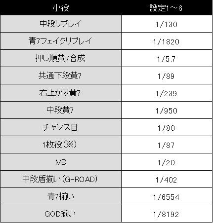 poseidon-koyaku1.jpg