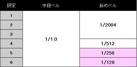 vivit-setteisa-koyaku-beru.jpg