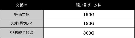 yamato2199-reset-neraime.jpg