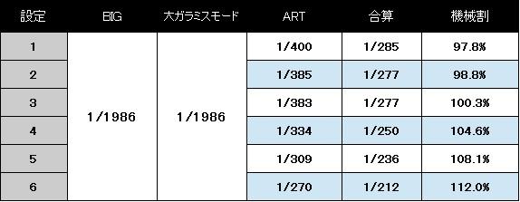 yamato2199-spec.jpg